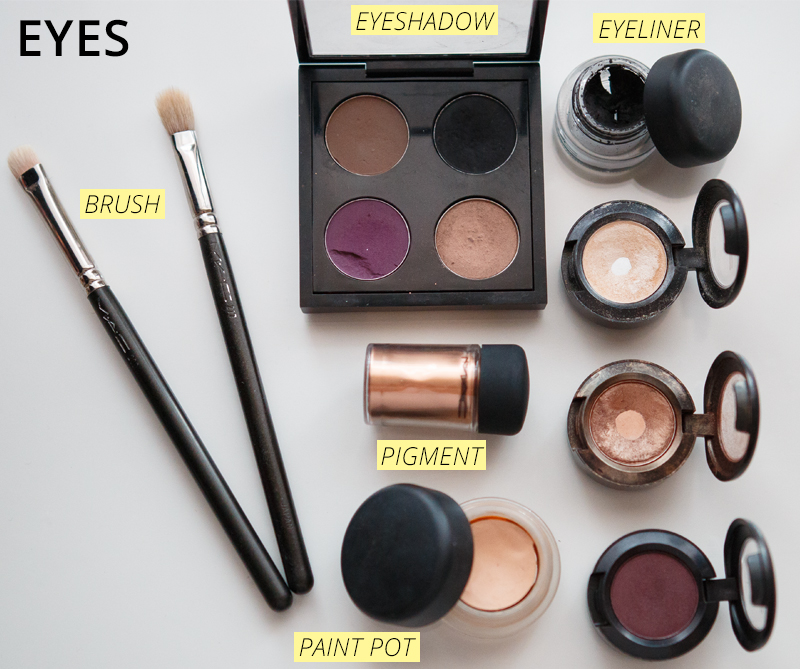 My Mac Must Haves - Eyes